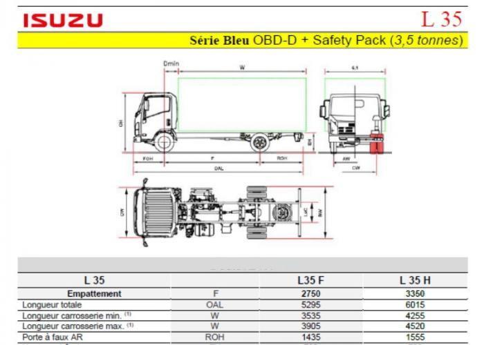 Catalogue Isuzu L35