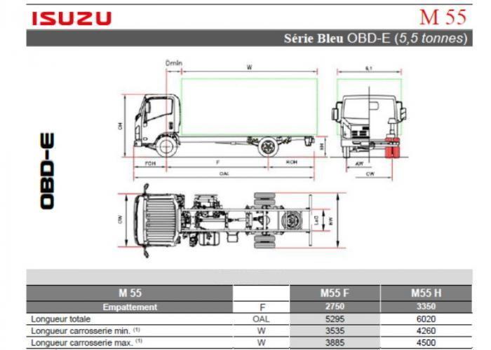Catalogue Isuzu M55